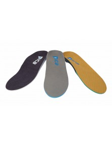 ICB Full Length Orthotics