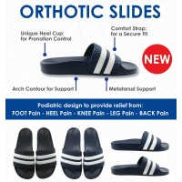 Orthotic Slides